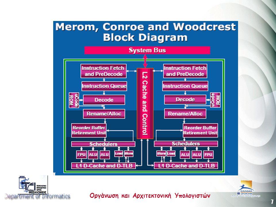28 Οργάνωση και Αρχιτεκτονική Υπολογιστών Η εξέλιξη των Διαδρόμων Bus Type Bus Width (bits) Bus Speed (MHz) Data /cycle Transfer Rate (MB/sec) ISA168 1 EISA328 1 VL-bus3225 1 100 VL-bus3233 1 132 AGP x 13266 1 266 AGP x 83266 8 2 GB PCI 1.03233 1 132 PCI 1.03263 1 264 PCI 2.36466 1 533 PCI-X 1.064133 1 1 GB PCI-X 2.064133 2 2 GB PCI-X 2.064133 4 4 GB PCI = Peripheral Component Interconnect ISA = Industry Standard Architecture AGP = Accelerated Graphic Port