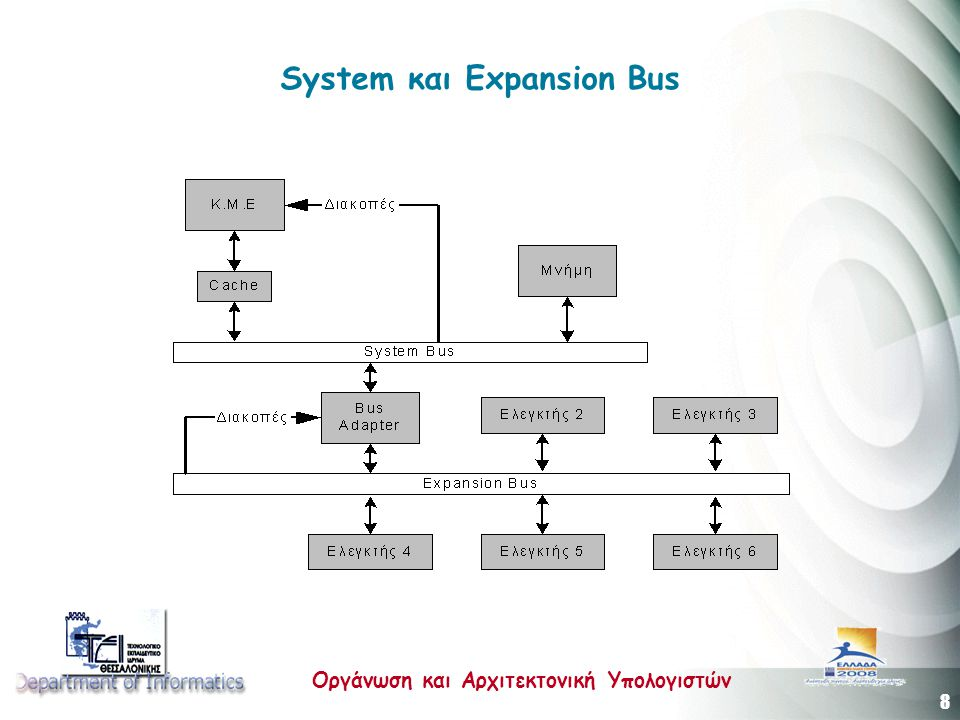 8 System και Expansion Bus
