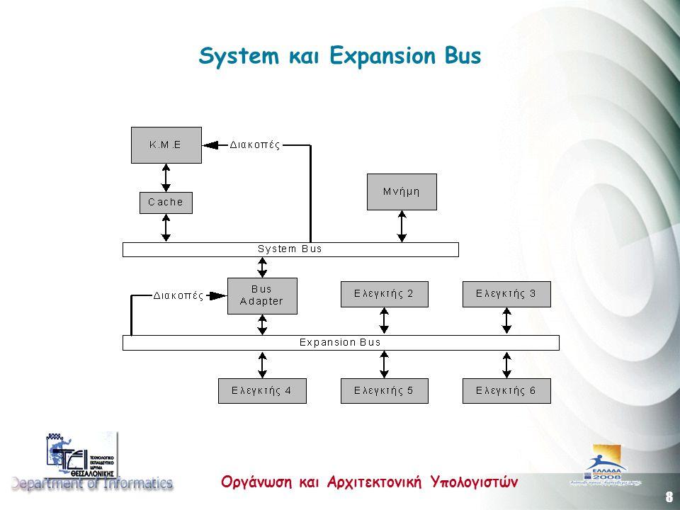 29 Οργάνωση και Αρχιτεκτονική Υπολογιστών PCI- Express USB 2.0 60 MB/s * Αμφίδρομη μετάδοση
