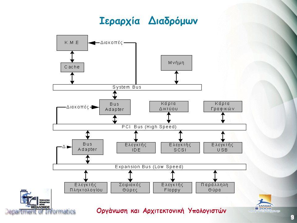 9 Οργάνωση και Αρχιτεκτονική Υπολογιστών Ιεραρχία Διαδρόμων
