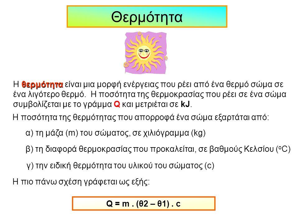 Στόχοι: Ο μαθητής να: (α) παρατηρεί και περιγράφει τη μετατροπή της ηλεκτρικής ενέργειας σε θερμική.