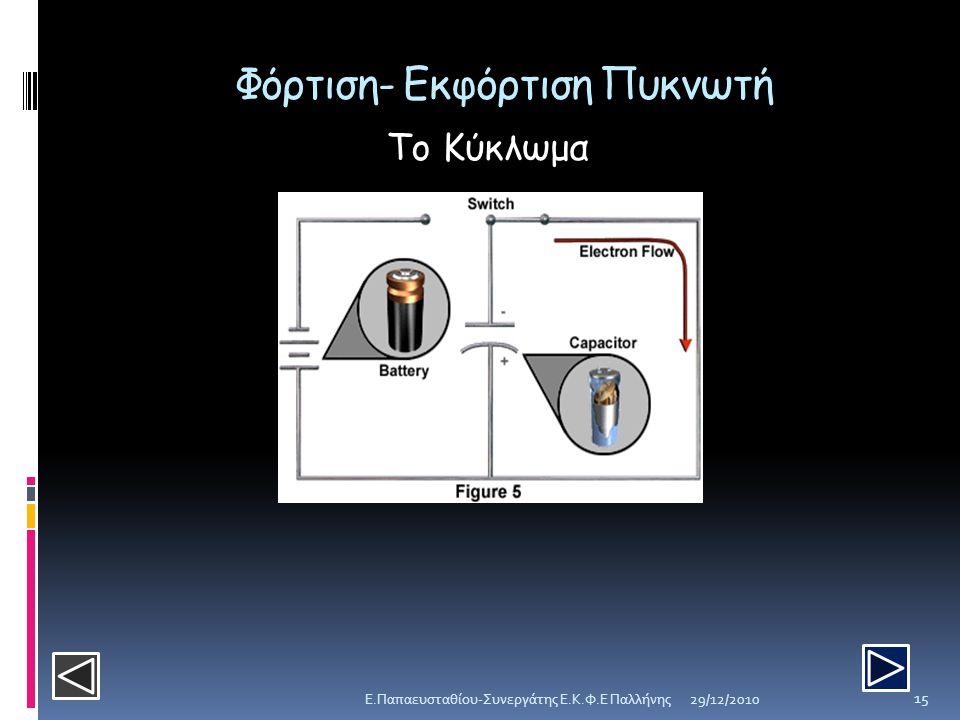 Φόρτιση- Εκφόρτιση Πυκνωτή 29/12/2010E.Παπαευσταθίου-Συνεργάτης Ε.Κ.Φ.Ε Παλλήνης 15 Το Κύκλωμα