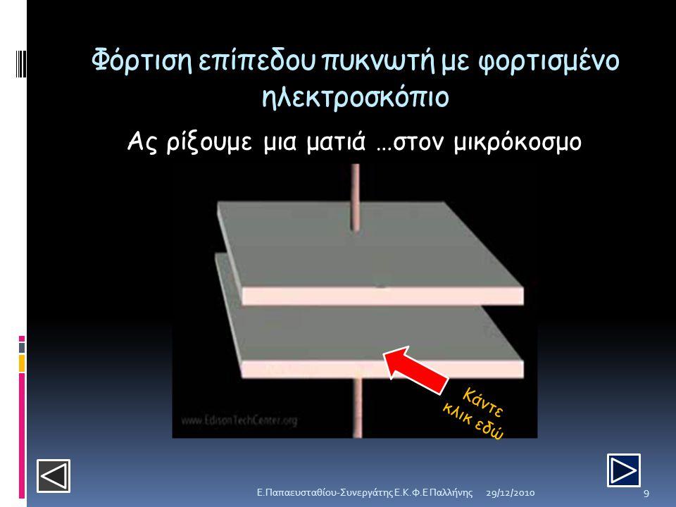 Τα φυσικά μεγέθη και οι μονάδες τους Φορτίο Πυκνωτή: η απόλυτη τιμή |Q| ενός από τους δύο οπλισμούς του, συμβολίζεται Q και μετριέται σε Coulomb (C) Tάση Πυκνωτή : η διαφορά δυναμικού μεταξύ θετικού και αρνητικού οπλισμού, συμβολίζεται V και μετριέται σε Volt (V) Χωρητικότητα Πυκνωτή: το φορτίο που μπορεί να αποθηκευτεί ανά μονάδα τάσης μεταξύ των οπλισμών του (Q/V), συμβολίζεται C και μετριέται σε Farad (F) Ένταση Ηλεκτρικού Πεδίου Πυκνωτή: η ένταση του ομογενούς πεδίου ανάμεσα στους οπλισμούς, συμβολίζεται Ε και μετριέται σε (V/m) Ενέργεια φορτισμένου Πυκνωτή : η ενέργεια που προσφέρθηκε( π.χ από την μπαταρία) για την φόρτισή του, συμβολίζεται με U και μετριέται σε Joule (J) 29/12/2010 10 E.Παπαευσταθίου-Συνεργάτης Ε.Κ.Φ.Ε Παλλήνης