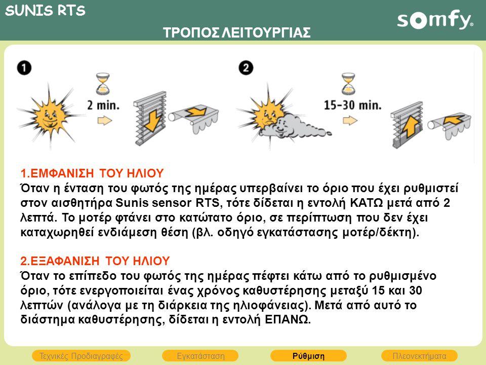 SUNIS RTS ΕγκατάστασηΡύθμισηΠλεονεκτήματα Τεχνικές Προδιαγραφές ΤΡΟΠΟΣ ΛΕΙΤΟΥΡΓΙΑΣ 1.ΕΜΦΑΝΙΣΗ ΤΟΥ ΗΛΙΟΥ Όταν η ένταση του φωτός της ημέρας υπερβαίνει