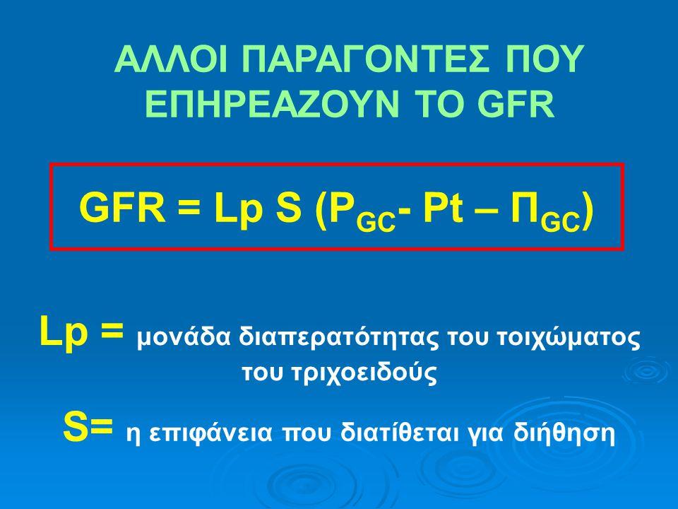 GFR = Lp S (P GC - Pt – Π GC ) Lp = μονάδα διαπερατότητας του τοιχώματος του τριχοειδούς S= η επιφάνεια που διατίθεται για διήθηση ΑΛΛΟΙ ΠΑΡΑΓΟΝΤΕΣ ΠΟΥ ΕΠΗΡΕΑΖΟΥΝ ΤΟ GFR