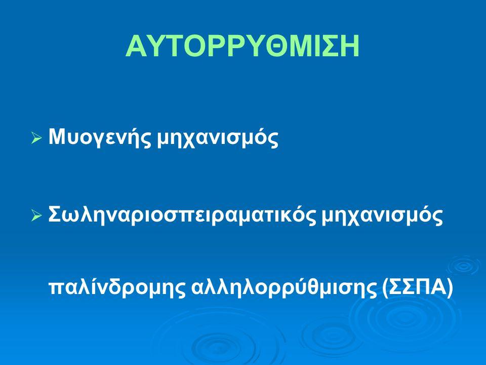   Μυογενής μηχανισμός   Σωληναριοσπειραματικός μηχανισμός παλίνδρομης αλληλορρύθμισης (ΣΣΠΑ) ΑΥΤΟΡΡΥΘΜΙΣΗ