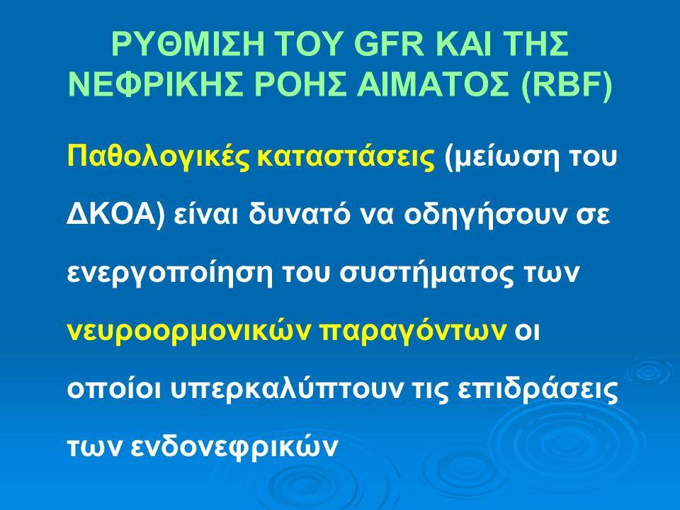 ΡΥΘΜΙΣΗ ΤΟΥ GFR ΚΑΙ ΤΗΣ ΝΕΦΡΙΚΗΣ ΡΟΗΣ ΑΙΜΑΤΟΣ (RBF) Παθολογικές καταστάσεις (μείωση του ΔΚΟΑ) είναι δυνατό να οδηγήσουν σε ενεργοποίηση του συστήματος των νευροορμονικών παραγόντων οι οποίοι υπερκαλύπτουν τις επιδράσεις των ενδονεφρικών