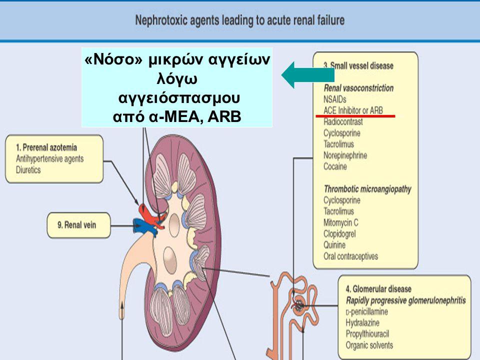 «Νόσο» μικρών αγγείων λόγω αγγειόσπασμου από α-ΜΕΑ, ARB