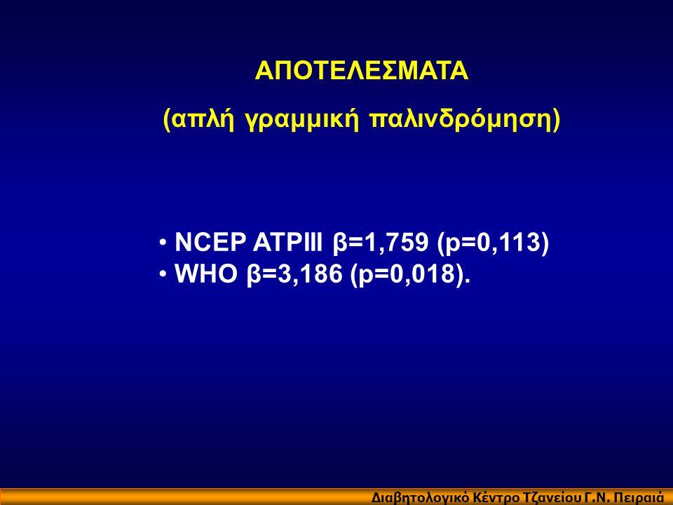 • NCEP ATPIII β=1,759 (p=0,113) • WHO β=3,186 (p=0,018). ΑΠΟΤΕΛΕΣΜΑΤΑ (απλή γραμμική παλινδρόμηση) Διαβητολογικό Κέντρο Τζανείου Γ.Ν. Πειραιά