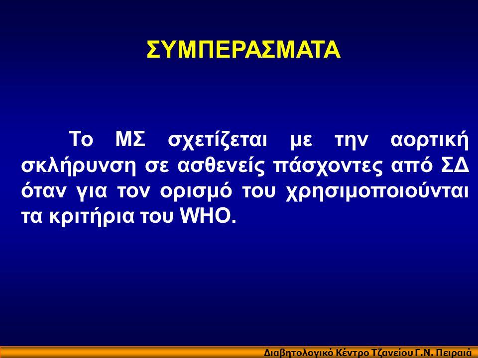 Το ΜΣ σχετίζεται με την αορτική σκλήρυνση σε ασθενείς πάσχοντες από ΣΔ όταν για τον ορισμό του χρησιμοποιούνται τα κριτήρια του WHO. ΣΥΜΠΕΡΑΣΜΑΤΑ Διαβ