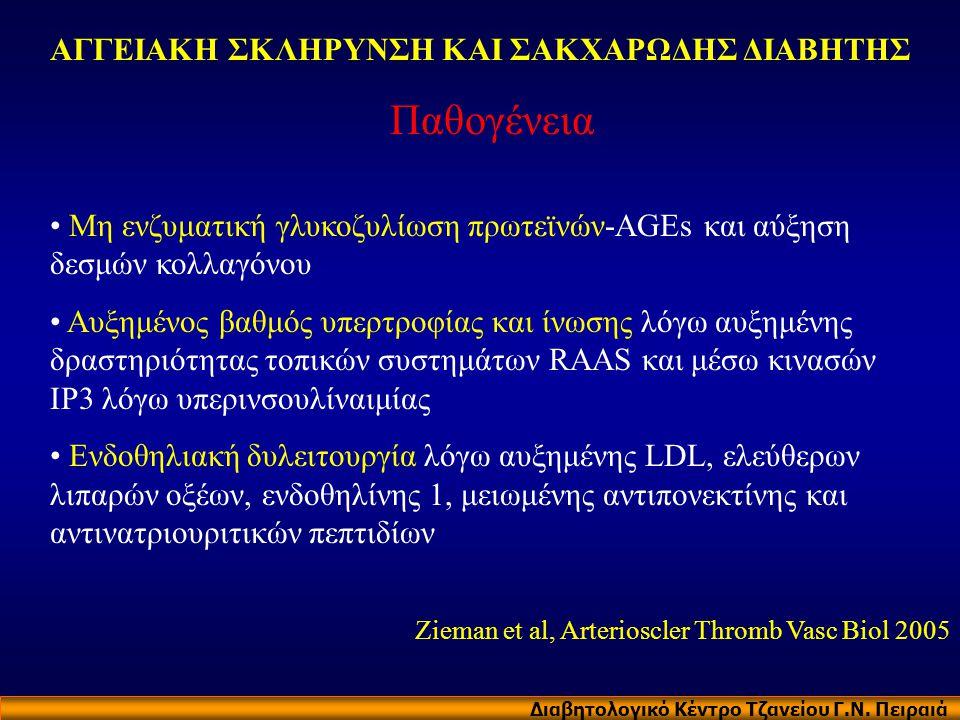 ΑΓΓΕΙΑΚΗ ΣΚΛΗΡΥΝΣΗ ΚΑΙ ΣΑΚΧΑΡΩΔΗΣ ΔΙΑΒΗΤΗΣ Διαβητολογικό Κέντρο Τζανείου Γ.Ν. Πειραιά Παθογένεια • Μη ενζυματική γλυκοζυλίωση πρωτεϊνών-AGEs και αύξησ