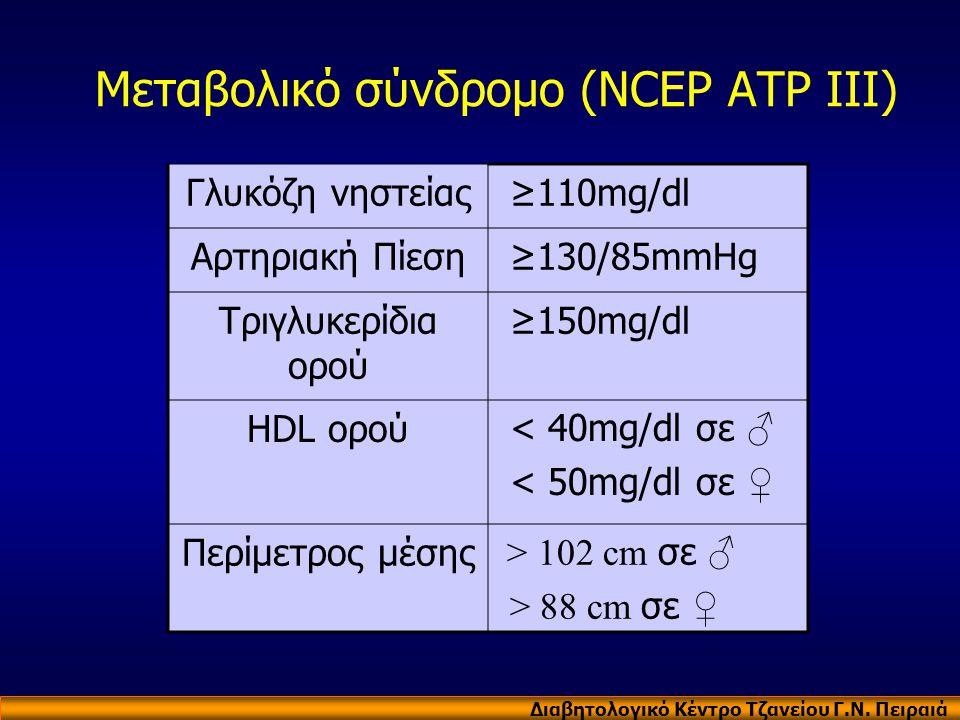 Μεταβολικό σύνδρομο (WHO) Ινσουλινοαντίσταση ΣΔ ή IFG ή IGT Αρτηριακή Πίεση ≥140/90mmHg Τριγλυκερίδια ορού ≥150mg/dl HDL ορού < 35mg/dl σε ♂ < 39mg/dl σε ♀ ΔΜΣ ή Waist/hip > 30 Kgr/m2 > 0,85 Αποβολή αλβουμίνης στα ούρα ή Αλβουμίνη/κρεατινίνη ούρων > 20 μgr/min > 30 mgr/gr Διαβητολογικό Κέντρο Τζανείου Γ.Ν.