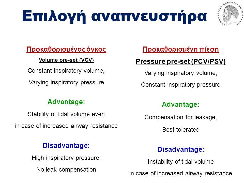 Προκαθορισμένη πίεση Pressure pre-set (PCV/PSV) Varying inspiratory volume, Constant inspiratory pressure Advantage: Compensation for leakage, Best to