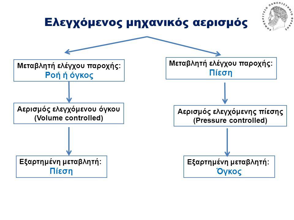 Ελεγχόμενος μηχανικός αερισμός Μεταβλητή ελέγχου παροχής: Ροή ή όγκος Αερισμός ελεγχόμενου όγκου (Volume controlled) Εξαρτημένη μεταβλητή: Πίεση Μεταβλητή ελέγχου παροχής: Πίεση Αερισμός ελεγχόμενης πίεσης (Pressure controlled) Εξαρτημένη μεταβλητή: Όγκος