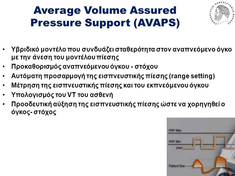 Average Volume Assured Pressure Support (AVAPS) •Υβριδικό μοντέλο που συνδυάζει σταθερότητα στον αναπνεόμενο όγκο με την άνεση του μοντέλου πίεσης •Προκαθορισμός αναπνεόμενου όγκου - στόχου •Αυτόματη προσαρμογή της εισπνευστικής πίεσης (range setting) •Μέτρηση της εισπνευστικής πίεσης και του εκπνεόμενου όγκου •Υπολογισμός του VT του ασθενή •Προοδευτική αύξηση της εισπνευστικής πίεσης ώστε να χορηγηθεί ο όγκος- στόχος