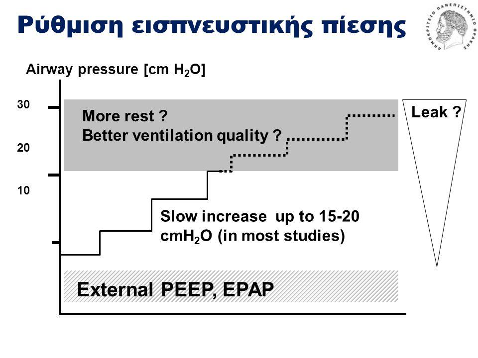 External PEEP, EPAP Airway pressure [cm H 2 O] Slow increase up to 15-20 cmH 2 O (in most studies) 30 20 10 More rest .