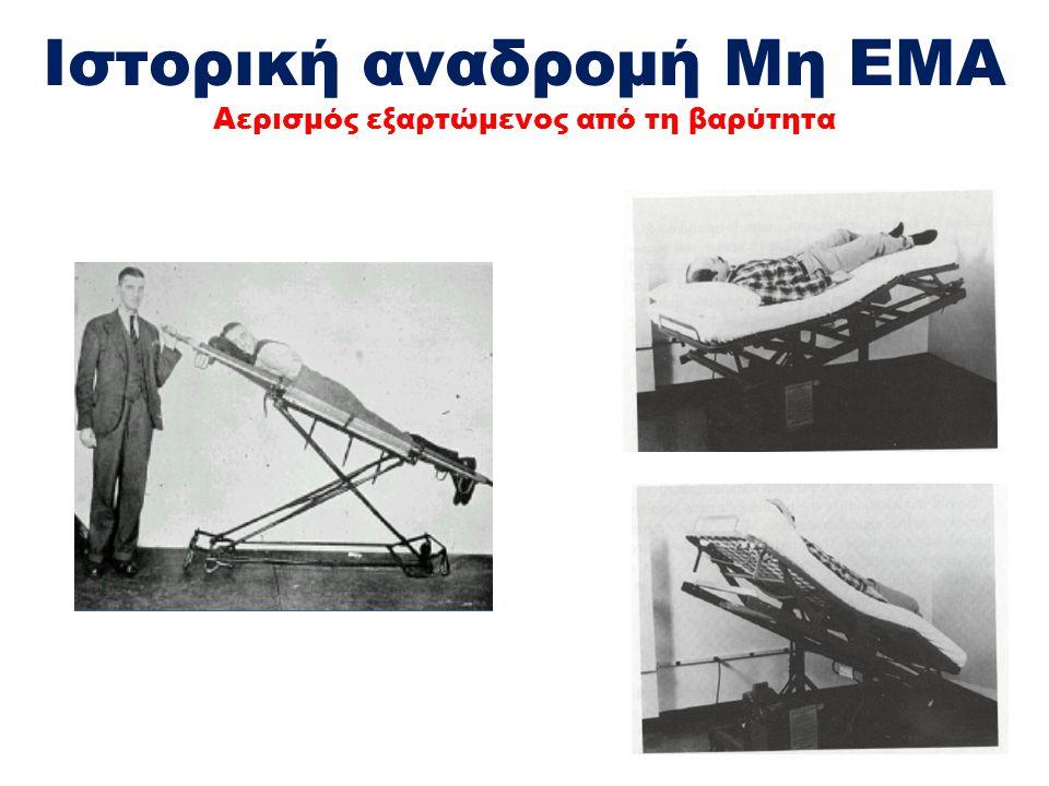 Ιστορική αναδρομή Μη ΕΜΑ Αερισμός εξαρτώμενος από τη βαρύτητα