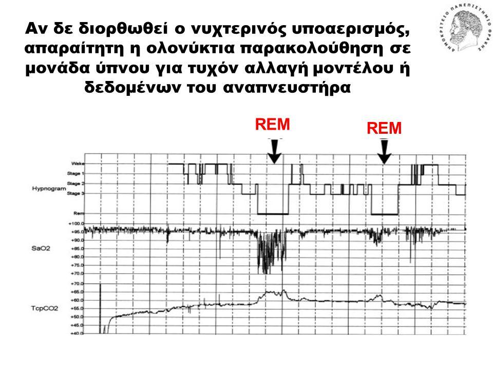 Αν δε διορθωθεί ο νυχτερινός υποαερισμός, απαραίτητη η ολονύκτια παρακολούθηση σε μονάδα ύπνου για τυχόν αλλαγή μοντέλου ή δεδομένων του αναπνευστήρα REM