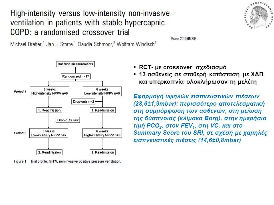  RCT- με crossover σχεδιασμό  13 ασθενείς σε σταθερή κατάσταση με ΧΑΠ και υπερκαπνία ολοκλήρωσαν τη μελέτη Εφαρμογή υψηλών εισπνευστικών πιέσεων (28,6±1,9mbar): περισσότερο αποτελεσματική στη συμμόρφωση των ασθενών, στη μείωση της δύσπνοιας (κλίμακα Borg), στην ημερήσια τιμή PCO 2, στον FEV 1, στη VC, και στο Summary Score του SRI, σε σχέση με χαμηλές εισπνευστικές πιέσεις (14,6±0,8mbar)