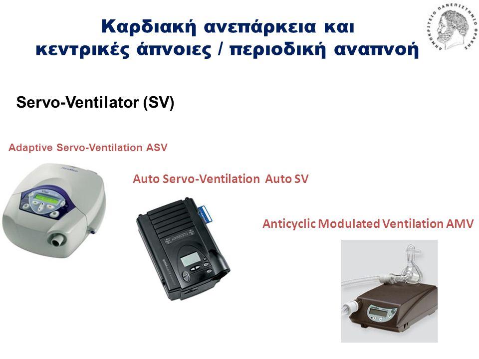 Καρδιακή ανεπάρκεια και κεντρικές άπνοιες / περιοδική αναπνοή Servo-Ventilator (SV) Adaptive Servo-Ventilation ASV Auto Servo-Ventilation Auto SV Anticyclic Modulated Ventilation AMV