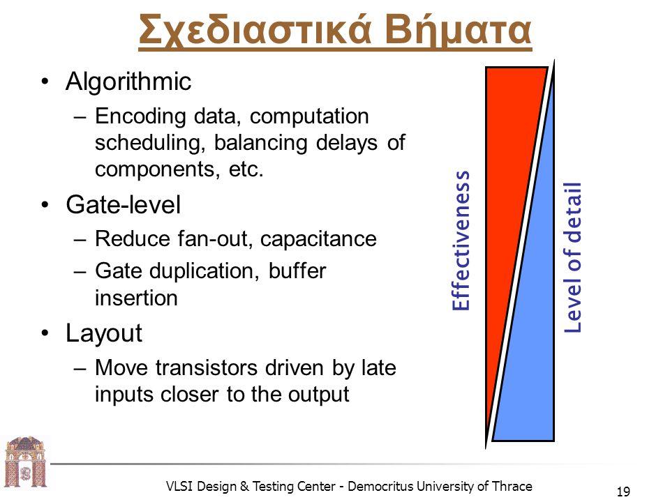 VLSI Design & Testing Center - Democritus University of Thrace 19 Σχεδιαστικά Βήματα •Algorithmic –Encoding data, computation scheduling, balancing delays of components, etc.