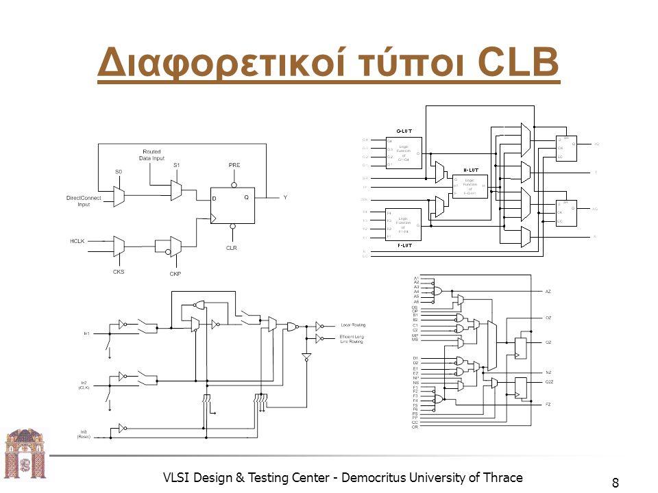 VLSI Design & Testing Center - Democritus University of Thrace 29 Περιγραφή σε VHDL library IEEE; use IEEE.STD_LOGIC_1164.all; entity converter is port ( i3, i2, i1, i0: in STD_LOGIC; a, b, c, d, e, f, g: out STD_LOGIC); end converter; architecture case_description of converter is begin P1: process(i3, i2, i1, i0) variable tmp_in: STD_LOGIC_VECTOR(3 downto 0); begin tmp_in := i3 & i2 & i1 & i0; case tmp_in is when 0000 => (a,b,c,d,e,f,g) <= STD_LOGIC_VECTOR ( 1111110 ); when 0001 => (a,b,c,d,e,f,g) <= STD_LOGIC_VECTOR ( 1100000 ); when 0010 => (a,b,c,d,e,f,g) <= STD_LOGIC_VECTOR ( 1011011 ); when 0011 => (a,b,c,d,e,f,g) <= STD_LOGIC_VECTOR ( 1110011 ); when 0100 => (a,b,c,d,e,f,g) <= STD_LOGIC_VECTOR ( 1100101 ); when 0101 => (a,b,c,d,e,f,g) <= STD_LOGIC_VECTOR ( 0110111 ); when 0110 => (a,b,c,d,e,f,g) <= STD_LOGIC_VECTOR ( 0111111 ); when 0111 => (a,b,c,d,e,f,g) <= STD_LOGIC_VECTOR ( 1100010 ); when 1000 => (a,b,c,d,e,f,g) <= STD_LOGIC_VECTOR ( 1111111 ); when 1001 => (a,b,c,d,e,f,g) <= STD_LOGIC_VECTOR ( 1110111 ); when 1010 => (a,b,c,d,e,f,g) <= STD_LOGIC_VECTOR ( 1101111 ); when 1011 => (a,b,c,d,e,f,g) <= STD_LOGIC_VECTOR ( 0111101 ); when 1100 => (a,b,c,d,e,f,g) <= STD_LOGIC_VECTOR ( 0011110 ); when 1101 => (a,b,c,d,e,f,g) <= STD_LOGIC_VECTOR ( 1111001 ); when 1110 => (a,b,c,d,e,f,g) <= STD_LOGIC_VECTOR ( 0011111 ); when 1111 => (a,b,c,d,e,f,g) <= STD_LOGIC_VECTOR ( 0001111 ); when others => (a,b,c,d,e,f,g) <= STD_LOGIC_vector ( 0000000 ); end case; end process P1; end case_description;