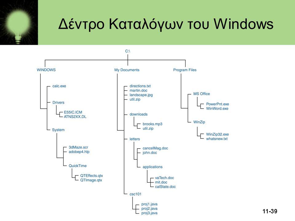 11-39 Δέντρο Καταλόγων του Windows