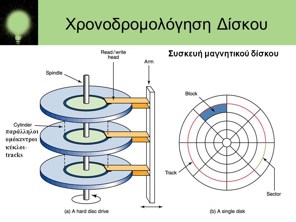 Συσκευή μαγνητικού δίσκου Χρονοδρομολόγηση Δίσκου παράλληλοι ομόκεντροι κύκλοι- tracks