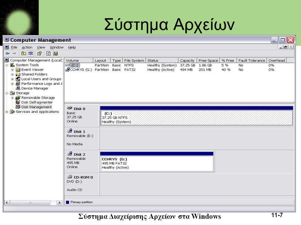 11-7 Σύστημα Αρχείων Σύστημα Διαχείρισης Αρχείων στα Windows