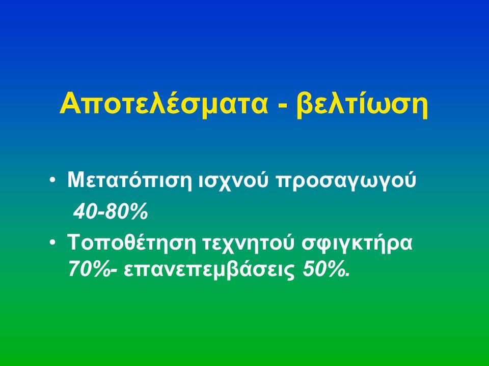 Αποτελέσματα - βελτίωση •Μετατόπιση ισχνού προσαγωγού 40-80% •Τοποθέτηση τεχνητού σφιγκτήρα 70%- επανεπεμβάσεις 50%.