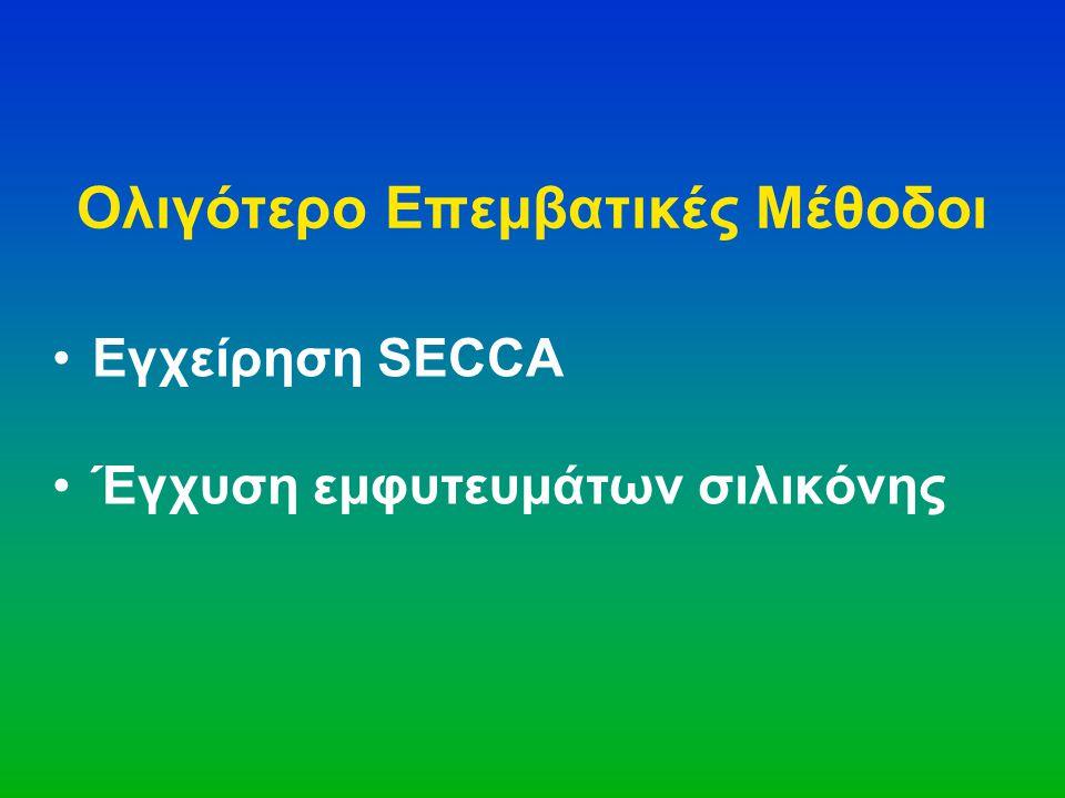 Ολιγότερο Επεμβατικές Μέθοδοι •Εγχείρηση SECCA •Έγχυση εμφυτευμάτων σιλικόνης