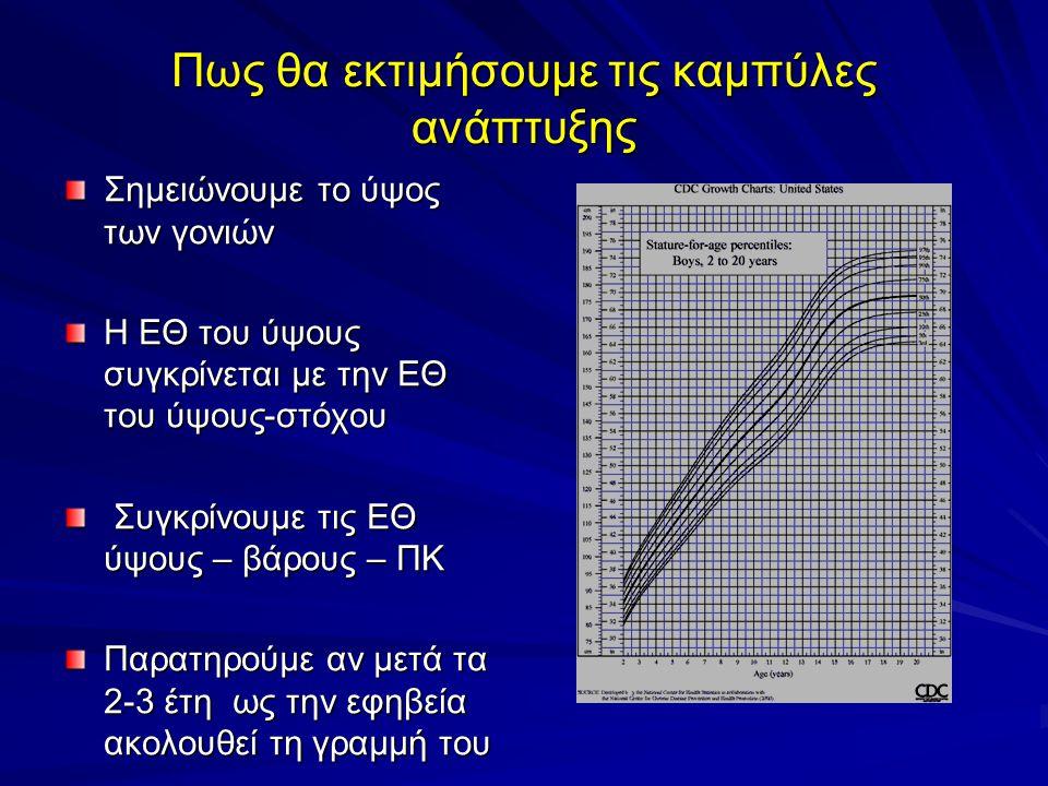 Πως θα εκτιμήσουμε τις καμπύλες ανάπτυξης Σημειώνουμε το ύψος των γονιών Η ΕΘ του ύψους συγκρίνεται με την ΕΘ του ύψους-στόχου Συγκρίνουμε τις ΕΘ ύψους – βάρους – ΠΚ Συγκρίνουμε τις ΕΘ ύψους – βάρους – ΠΚ Παρατηρούμε αν μετά τα 2-3 έτη ως την εφηβεία ακολουθεί τη γραμμή του