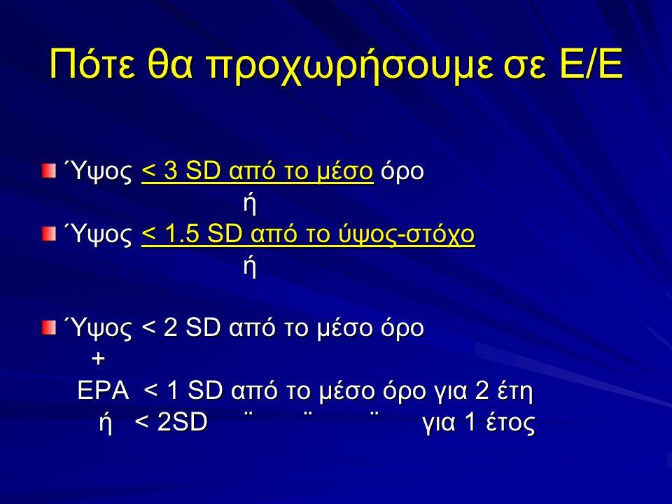 Πότε θα προχωρήσουμε σε Ε/Ε Ύψος < 3 SD από το μέσο όρο ή Ύψος < 1.5 SD από το ύψος-στόχο ή Ύψος < 2 SD από το μέσο όρο + ΕΡΑ < 1 SD από το μέσο όρο για 2 έτη ΕΡΑ < 1 SD από το μέσο όρο για 2 έτη ή < 2SD ¨ ¨ ¨ για 1 έτος ή < 2SD ¨ ¨ ¨ για 1 έτος