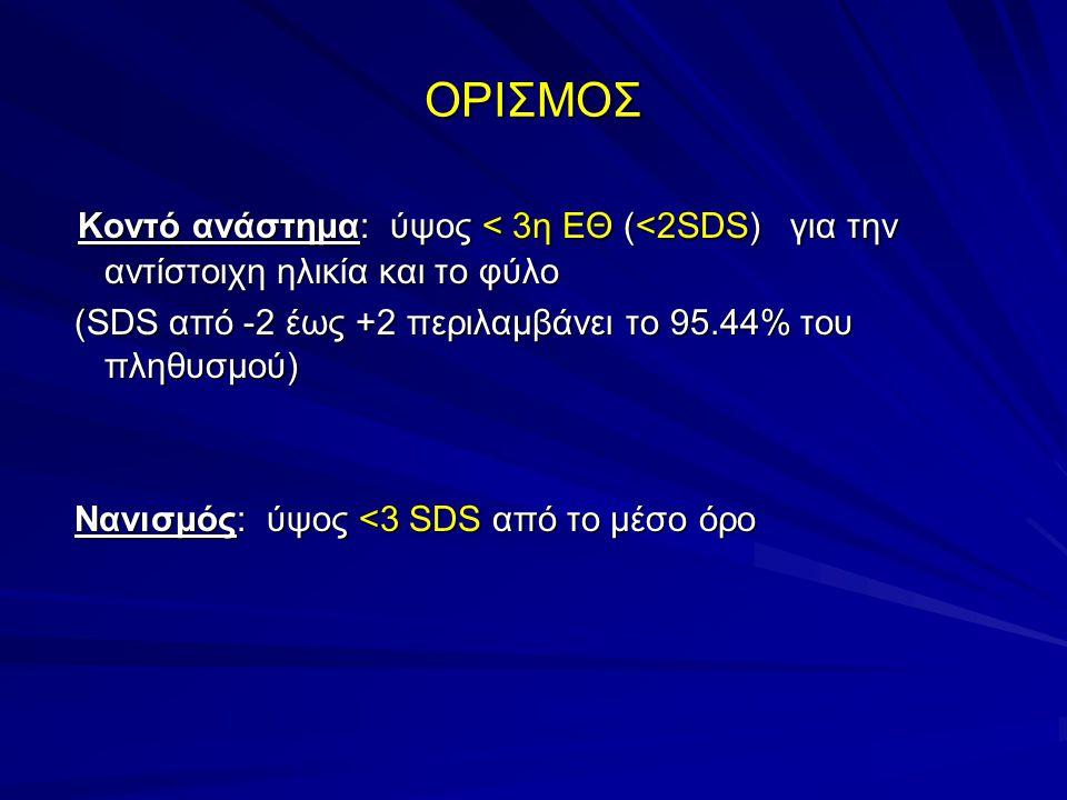 ΟΡΙΣΜΟΣ Κοντό ανάστημα: ύψος < 3η ΕΘ (<2SDS) για την αντίστοιχη ηλικία και το φύλο Κοντό ανάστημα: ύψος < 3η ΕΘ (<2SDS) για την αντίστοιχη ηλικία και το φύλο (SDS από -2 έως +2 περιλαμβάνει το 95.44% του πληθυσμού) (SDS από -2 έως +2 περιλαμβάνει το 95.44% του πληθυσμού) Νανισμός: ύψος <3 SDS από το μέσο όρο Νανισμός: ύψος <3 SDS από το μέσο όρο