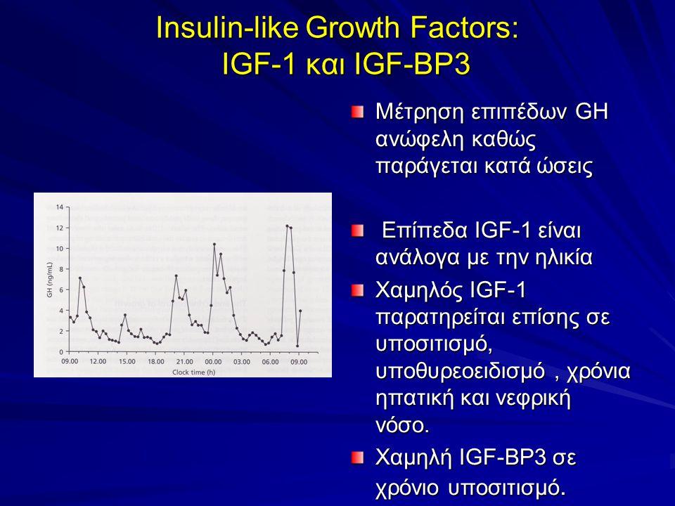 Insulin-like Growth Factors: IGF-1 και IGF-BP3 Μέτρηση επιπέδων GH ανώφελη καθώς παράγεται κατά ώσεις Επίπεδα IGF-1 είναι ανάλογα με την ηλικία Επίπεδα IGF-1 είναι ανάλογα με την ηλικία Χαμηλός IGF-1 παρατηρείται επίσης σε υποσιτισμό, υποθυρεοειδισμό, χρόνια ηπατική και νεφρική νόσο.