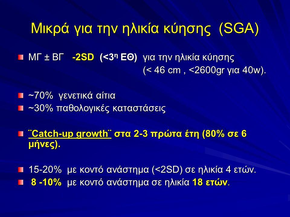 Μικρά για την ηλικία κύησης (SGA) ΜΓ ± ΒΓ -2SD (<3 η ΕΘ) για την ηλικία κύησης (< 46 cm, <2600gr για 40w).