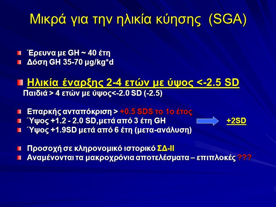 Μικρά για την ηλικία κύησης (SGA) Έρευνα με GH ~ 40 έτη Δόση GH 35-70 μg/kg*d Ηλικία έναρξης 2-4 ετών με ύψος <-2.5 SD Παιδιά > 4 ετών με ύψος 4 ετών με ύψος<-2.0 SD (-2.5) Επαρκής ανταπόκριση > +0.5 SDS το 1ο έτος Ύψος +1.2 - 2.0 SD,μετά από 3 έτη GH +2SD Ύψος +1.9SD μετά από 6 έτη (μετα-ανάλυση) Προσοχή σε κληρονομικό ιστορικό ΣΔ-ΙΙ Αναμένονται τα μακροχρόνια αποτελέσματα – επιπλοκές ???