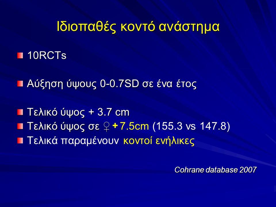 Ιδιοπαθές κοντό ανάστημα 10RCTs Aύξηση ύψους 0-0.7SD σε ένα έτος Τελικό ύψος + 3.7 cm Τελικό ύψος σε ♀ Τελικό ύψος σε ♀ + 7.5cm (155.3 vs 147.8) Τελικά παραμένουν κοντοί ενήλικες Cohrane database 2007 Cohrane database 2007