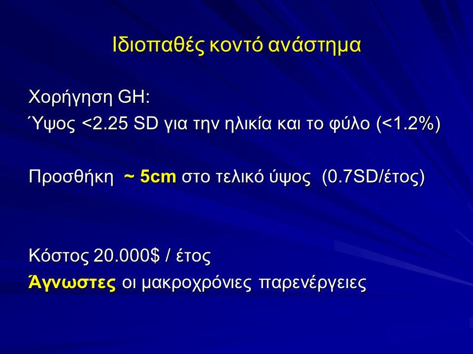 Χορήγηση GH: Ύψος <2.25 SD για την ηλικία και το φύλο (<1.2%) Προσθήκη ~ 5cm στο τελικό ύψος (0.7SD/έτος) Κόστος 20.000$ / έτος Άγνωστες οι μακροχρόνιες παρενέργειες