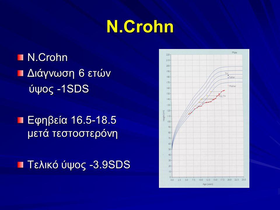 N.Crohn N.Crohn Διάγνωση 6 ετών ύψος -1SDS ύψος -1SDS Εφηβεία 16.5-18.5 μετά τεστοστερόνη Τελικό ύψος -3.9SDS