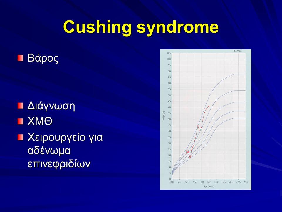 Cushing syndrome ΒάροςΔιάγνωσηΧΜΘ Χειρουργείο για αδένωμα επινεφριδίων