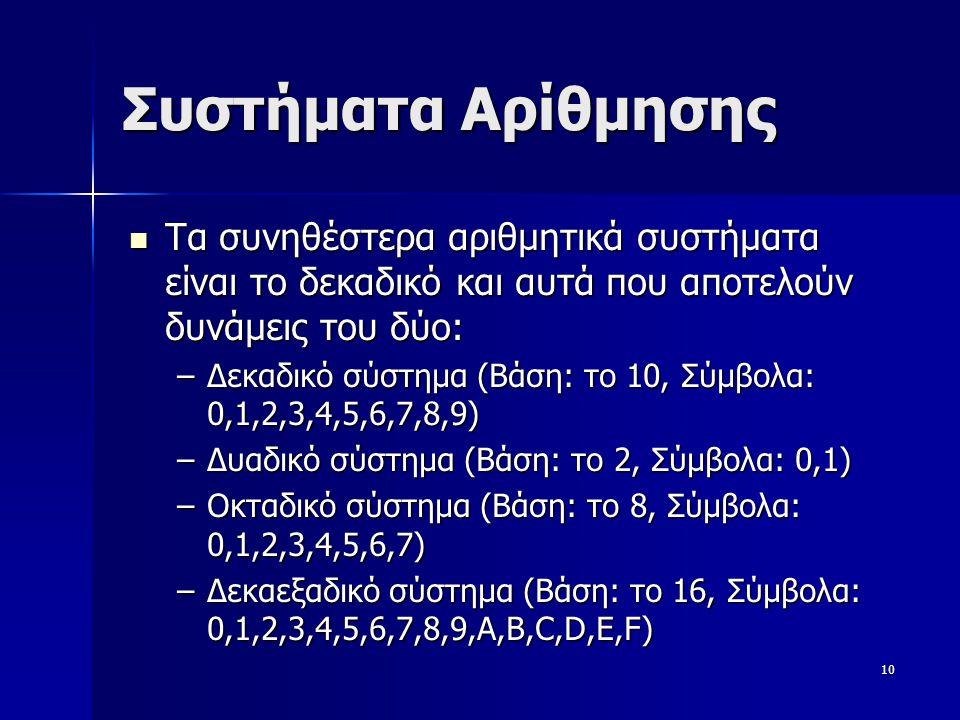 11 9 Το δεκαδικό ( Decimal) σύστημα έχει σαν βάση το 10 και έχει 10 ψηφία: 0,1,2,3,4,5,6,7,8,9 Το δυαδικό ( Binary ) σύστημα έχει σαν βάση το 2 και έχει δύο ψηφία: 0,1 Για να υπάρχει ένας αριθμός σε κάποιο σύστημα πρέπει το σύστημα να περιέχει όλα τα ψηφία του αριθμού.