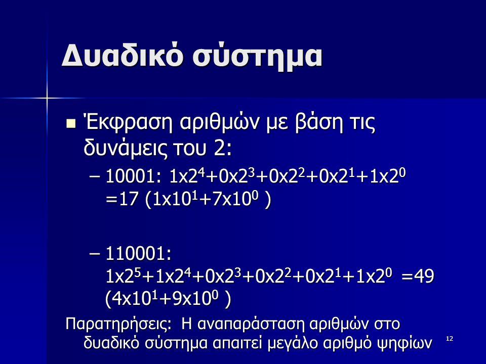 13 Μετατροπή αριθμών από το δυαδικό στο δεκαδικό  Παραθέτουμε σε κάθετο σχηματισμό τον δυαδικό αριθμό από το τέλος προς την αρχή.