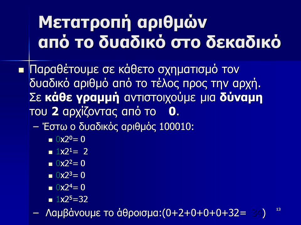 14 Ποιό είναι το δεκαδικό αντίστοιχο του δυαδικού αριθμού 1101110.