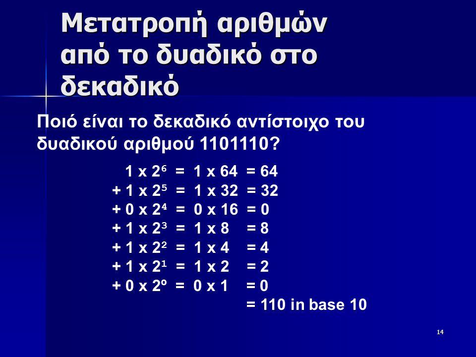 15 1 - Μετατροπή αριθμών από το δεκαδικό στο δυαδικό  Διαιρούμε συνεχώς το δεκαδικό νούμερο(π.χ.