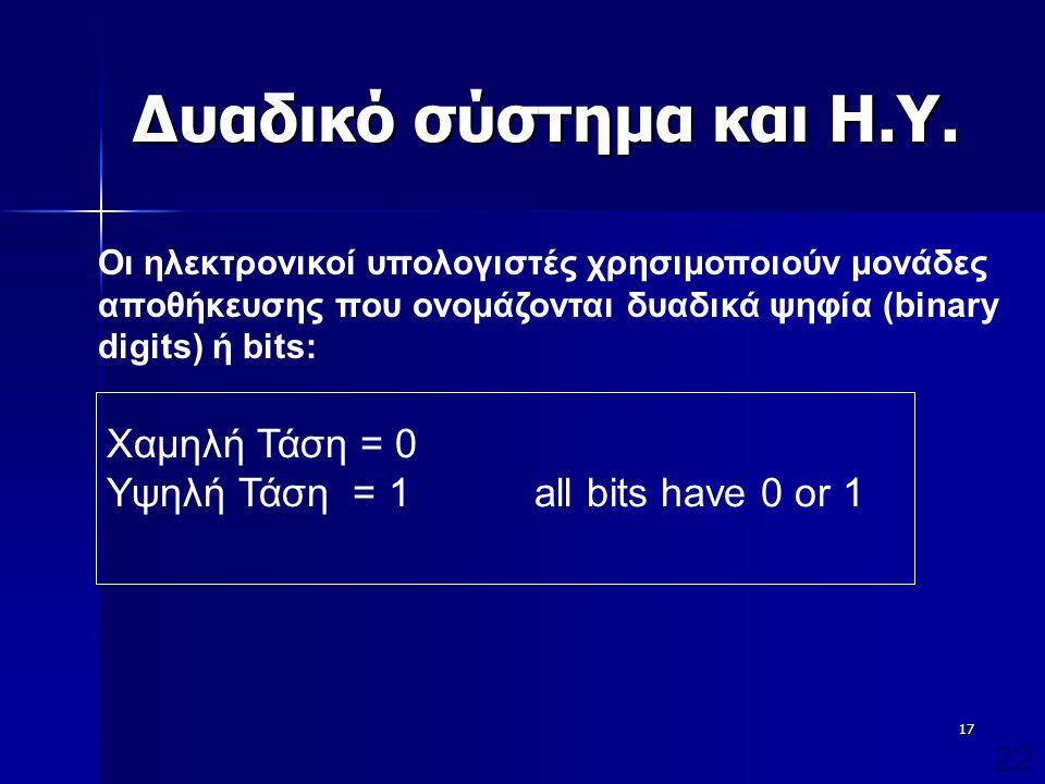 18 Ομαδοποίηση δυαδικών ψηφίων  Bit (Binary digiT – Δυαδικό ψηφίο): η μικρότερη ποσότητα πληροφορίας (1010 -> 4 bits, 10001010 -> 8 bits) –Byte: Μια ακολουθία 8 δυαδικών ψηφίων (1 byte= 8 bits) –KiloByte (KB)= 2 10 =1024Bytes –MegaByte (MB)= 2 10 KB= 1048576 bytes –Gigabyte (GB)= 2 10 MB=2 30 Bytes –TeraByte (TB)= 2 10 GB  Οι Η/Υ επεξεργάζονται δεδομένα ανά λέξεις.