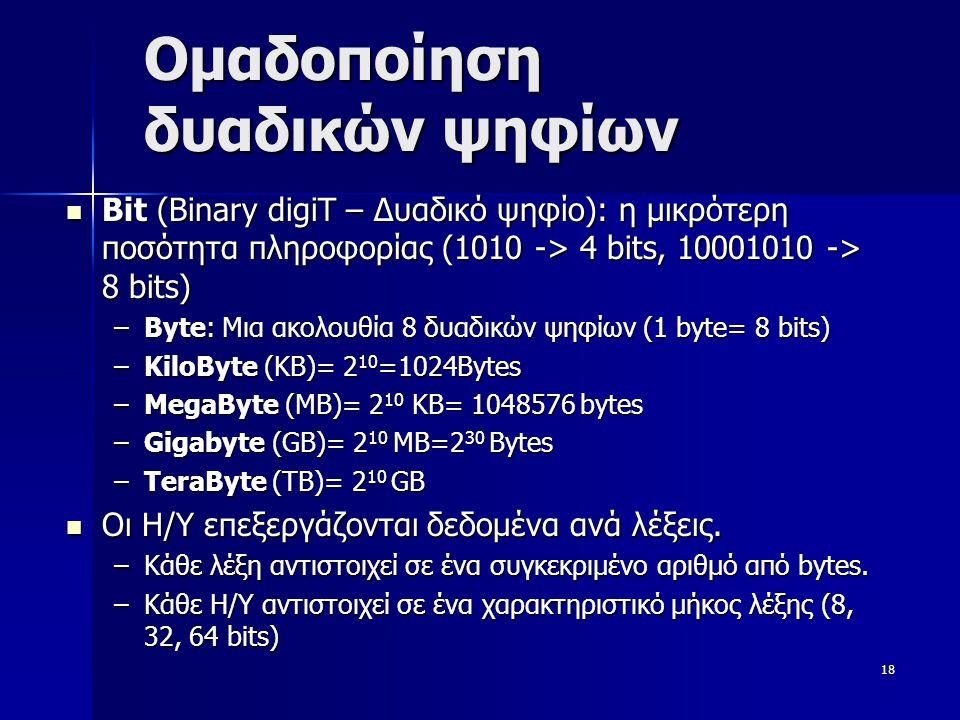 19 Κωδικοποίηση δεδομένων  Οι υπολογιστές αναπαριστούν κάθε είδους δεδομένα (αριθμούς, κείμενο, ήχο, εικόνα, βίντεο) μέσω ακολουθιών από δυαδικά ψηφία.