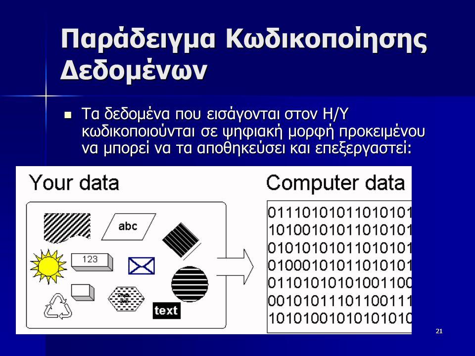 22 Άλλοι κώδικες  EBCDIC (από ΙΒΜ).Χρησιμοποιεί 8 bits για την αναπαράσταση ενός συμβόλου.