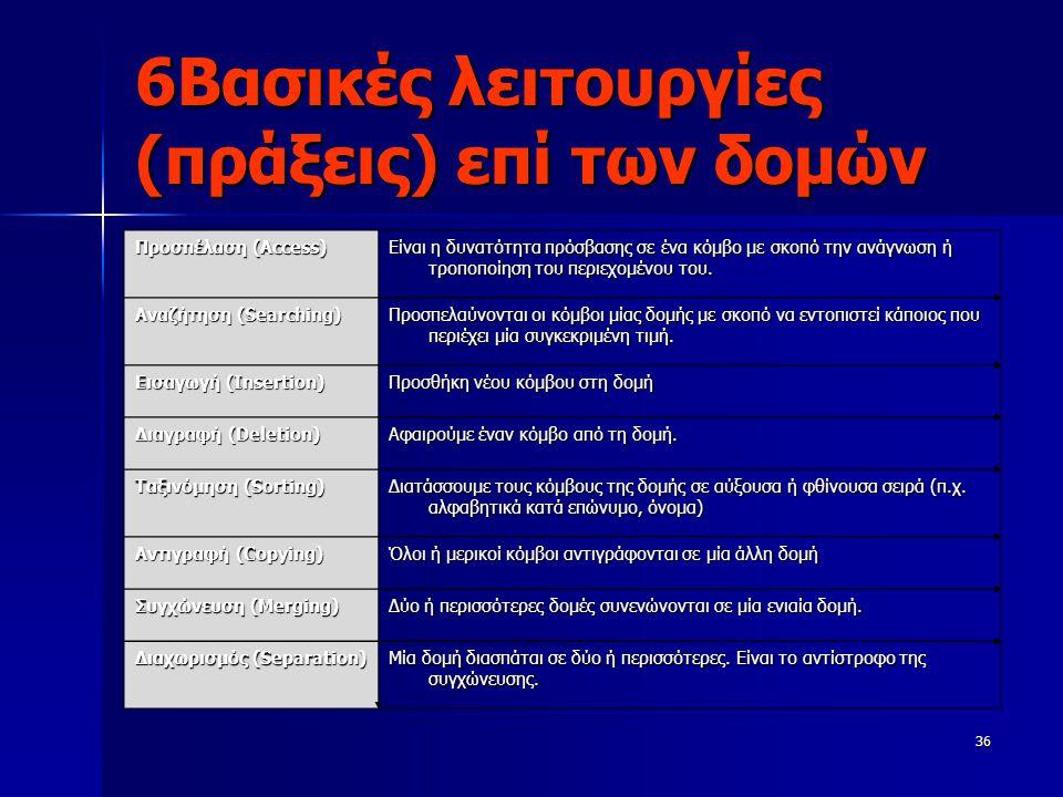 37 ΠΡΟΓΡΑΜΜΑ  Για κάθε λειτουργία δημιουργείται και ένας αλγόριθμος (π.χ.
