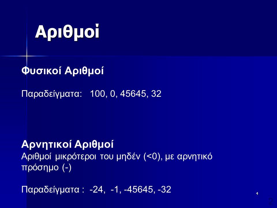5 3 Ακέραιοι Αριθμοί Όλοι οι φυσικοί αριθμοί, οι αρνητικοί αριθμοί και το μηδέν Παραδείγματα : 249, 0, - 45645, - 32 Πραγματικοί ( Rational) Αριθμοί Ένας ακέραιος ή το κλάσμα δύο ακεραίων αριθμών Παραδείγματα : -249, -1, 0, ¼, - ½ Αριθμοί (συνέχεια)